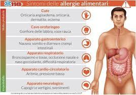 Possibili sintomi di allergie alimentari